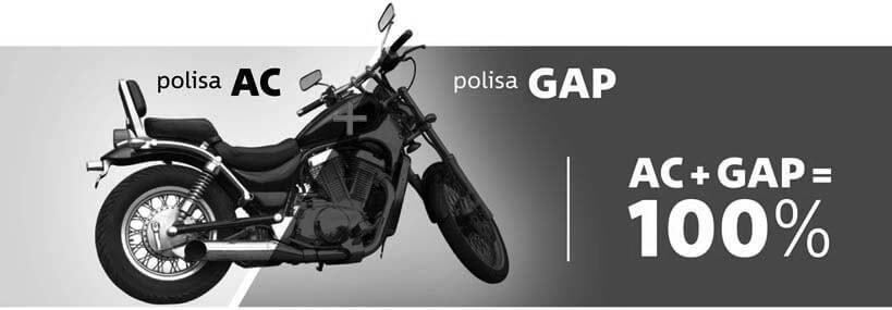 Cennik, warunki i kalkulacja ceny polis ubezpieczenia GAP motocykli, motorów i quadów