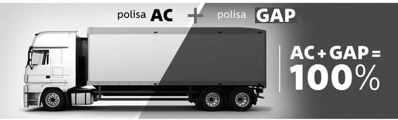 Cennik, warunki i kalkulacja ceny polis ubezpieczenia GAP samochodów ciężarowych, naczep i przyczep